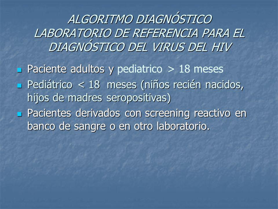 ALGORITMO DIAGNÓSTICO LABORATORIO DE REFERENCIA PARA EL DIAGNÓSTICO DEL VIRUS DEL HIV