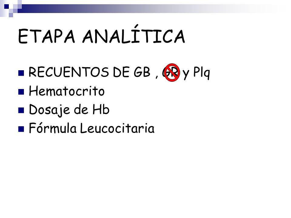 ETAPA ANALÍTICA RECUENTOS DE GB , GR y Plq Hematocrito Dosaje de Hb