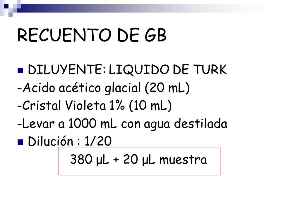 RECUENTO DE GB DILUYENTE: LIQUIDO DE TURK