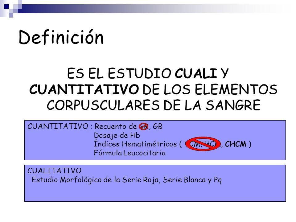 Definición ES EL ESTUDIO CUALI Y CUANTITATIVO DE LOS ELEMENTOS CORPUSCULARES DE LA SANGRE. CUANTITATIVO : Recuento de GR, GB.