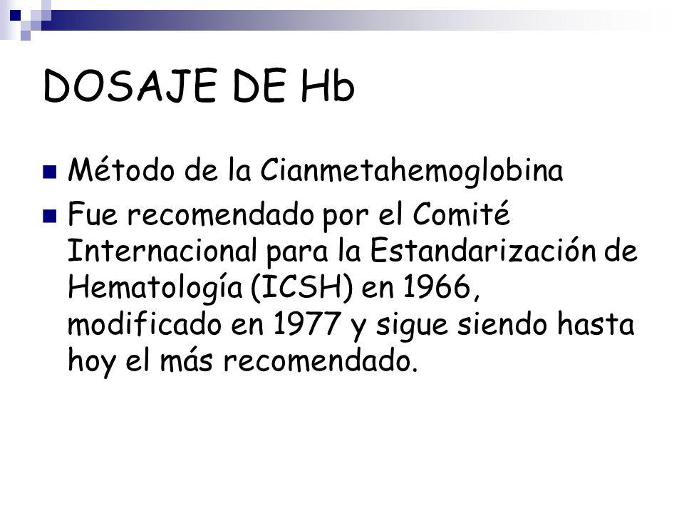 DOSAJE DE Hb Método de la Cianmetahemoglobina