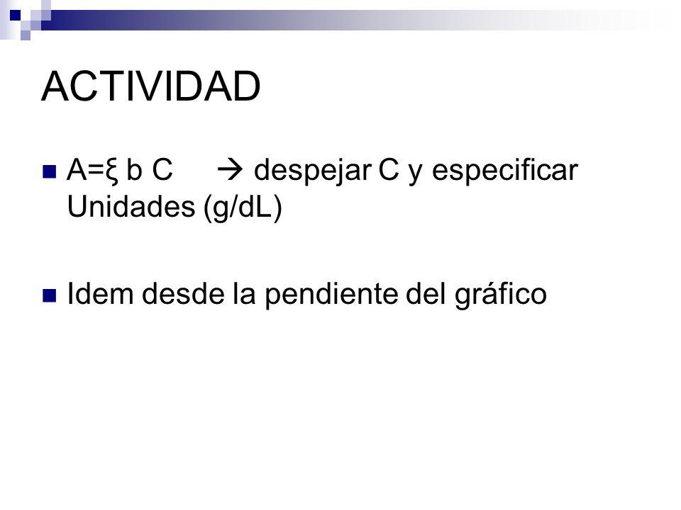 ACTIVIDAD A=ξ b C  despejar C y especificar Unidades (g/dL)