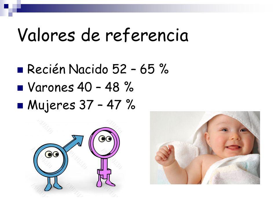 Valores de referencia Recién Nacido 52 – 65 % Varones 40 – 48 %