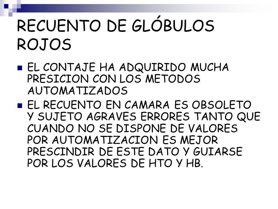 RECUENTO DE GLÓBULOS ROJOS