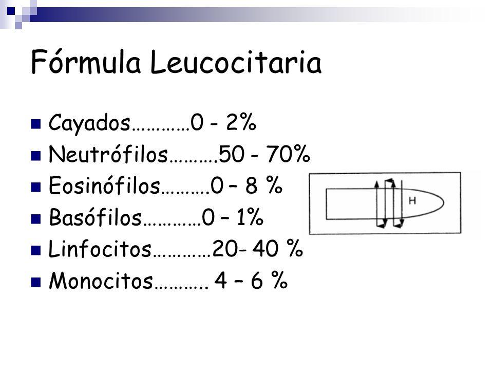 Fórmula Leucocitaria Cayados…………0 - 2% Neutrófilos……….50 - 70%