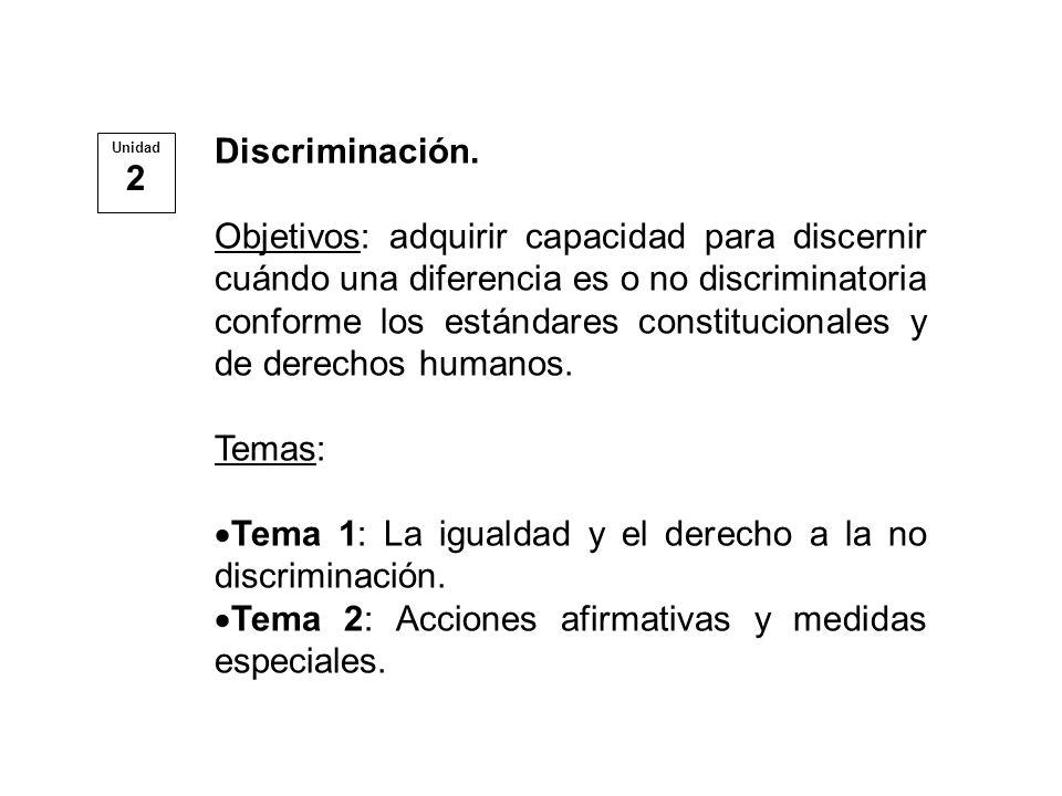 Tema 1: La igualdad y el derecho a la no discriminación.