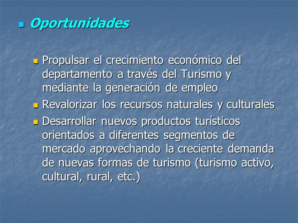OportunidadesPropulsar el crecimiento económico del departamento a través del Turismo y mediante la generación de empleo.