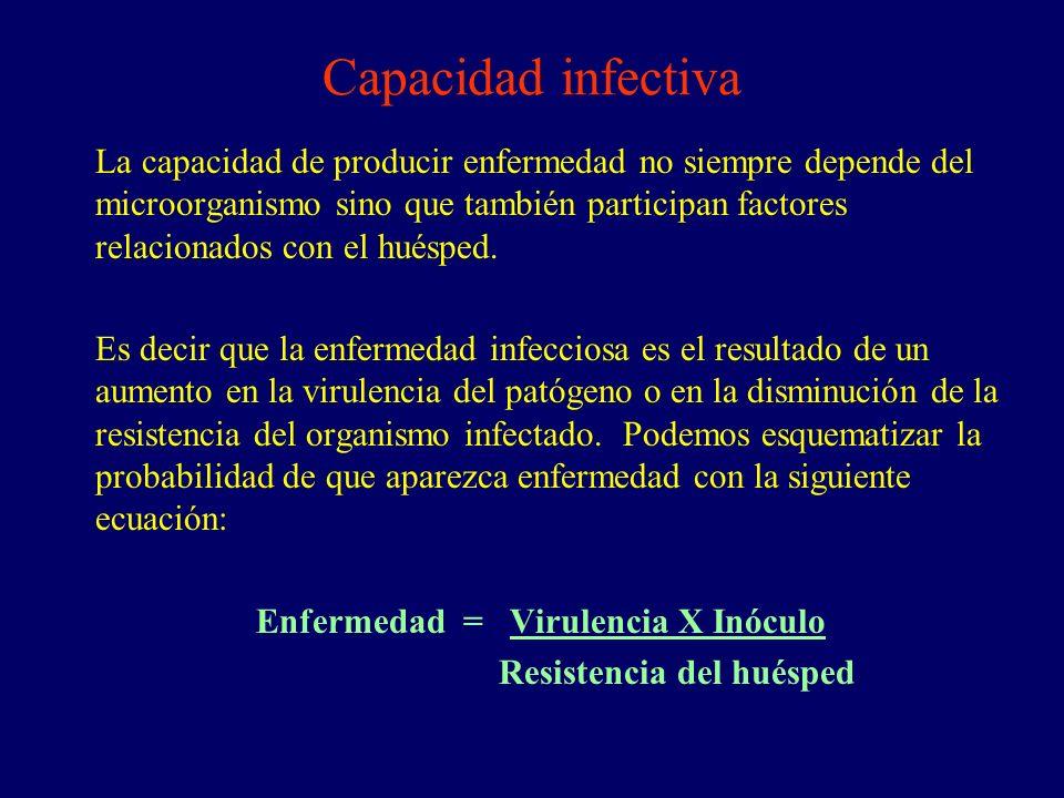 Enfermedad = Virulencia X Inóculo