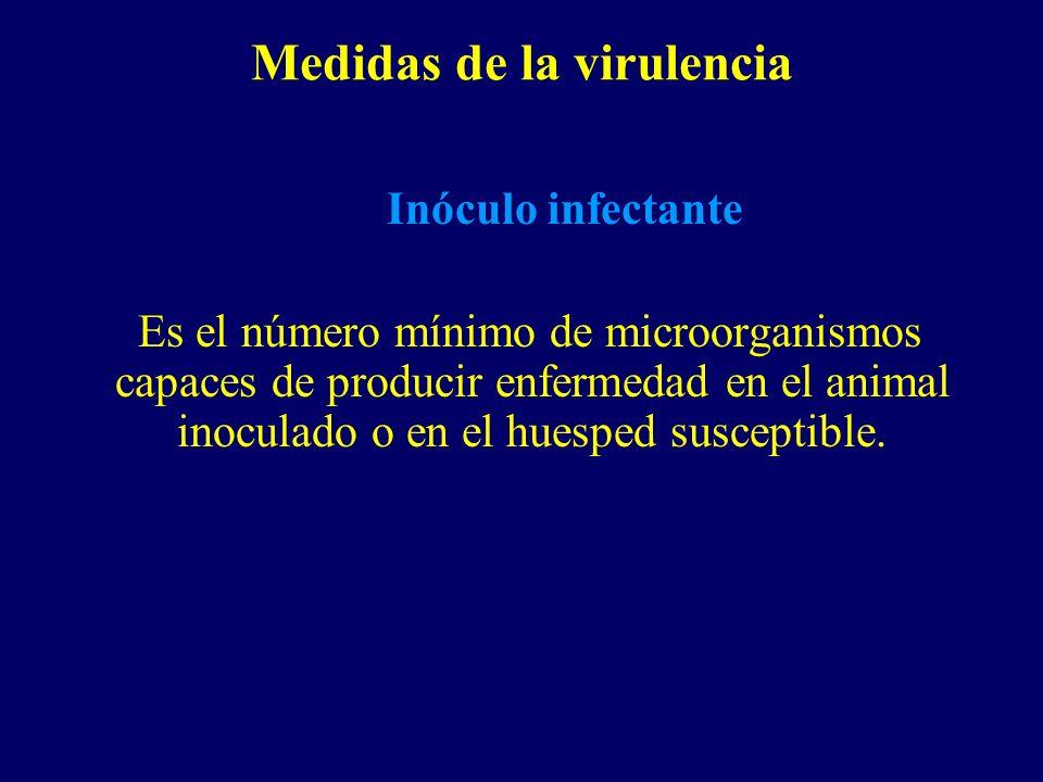 Medidas de la virulencia