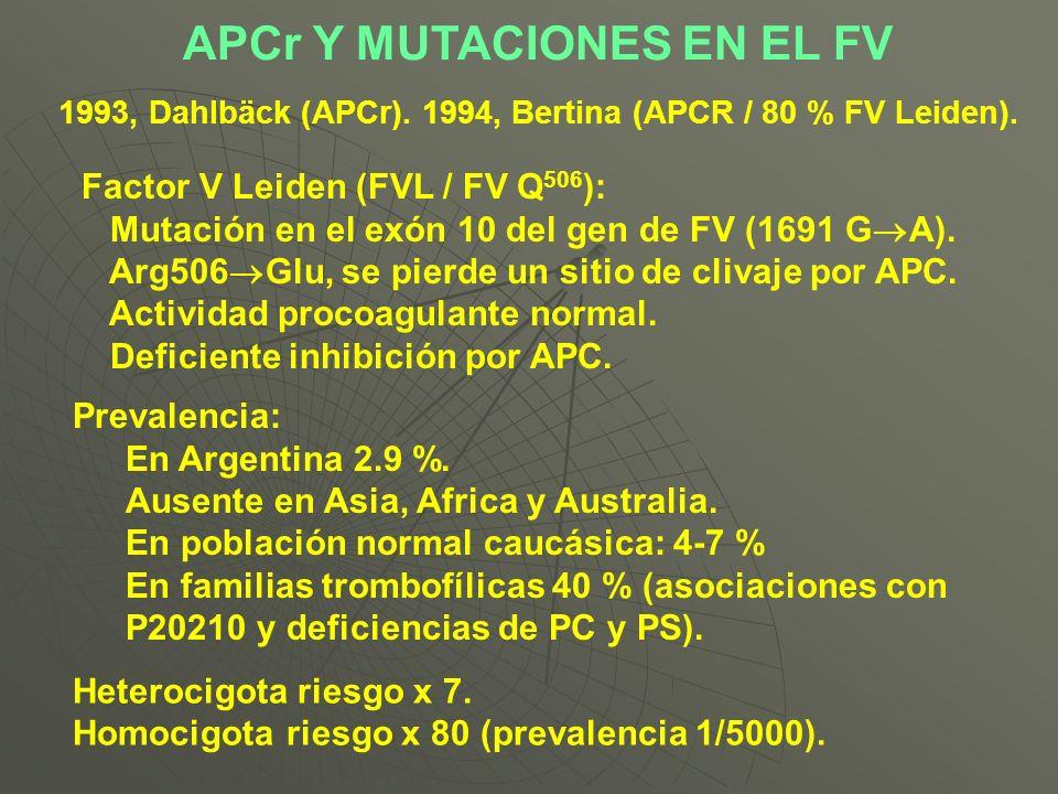 APCr Y MUTACIONES EN EL FV