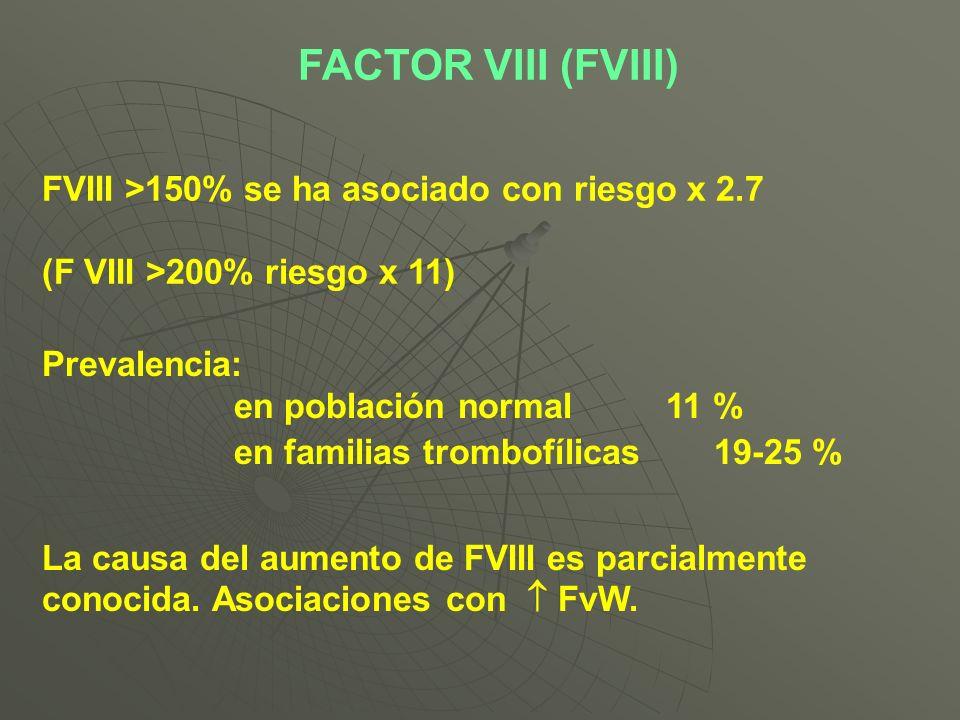 FACTOR VIII (FVIII) FVIII >150% se ha asociado con riesgo x 2.7
