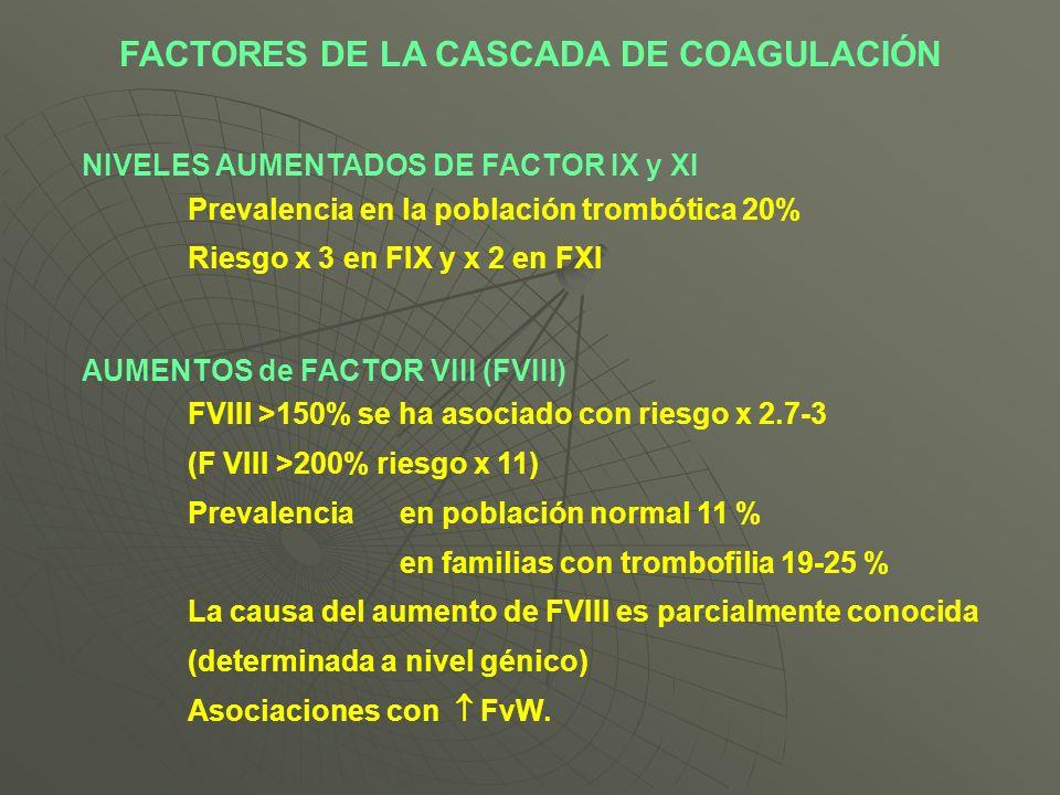 FACTORES DE LA CASCADA DE COAGULACIÓN