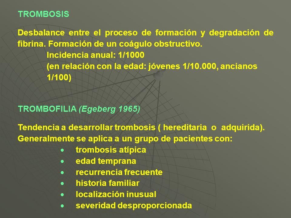 TROMBOSIS Desbalance entre el proceso de formación y degradación de fibrina. Formación de un coágulo obstructivo.