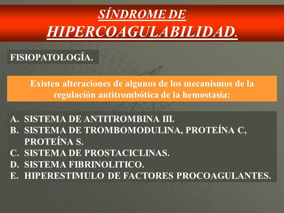SÍNDROME DE HIPERCOAGULABILIDAD.