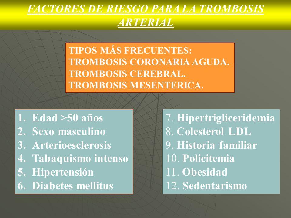 FACTORES DE RIESGO PARA LA TROMBOSIS ARTERIAL