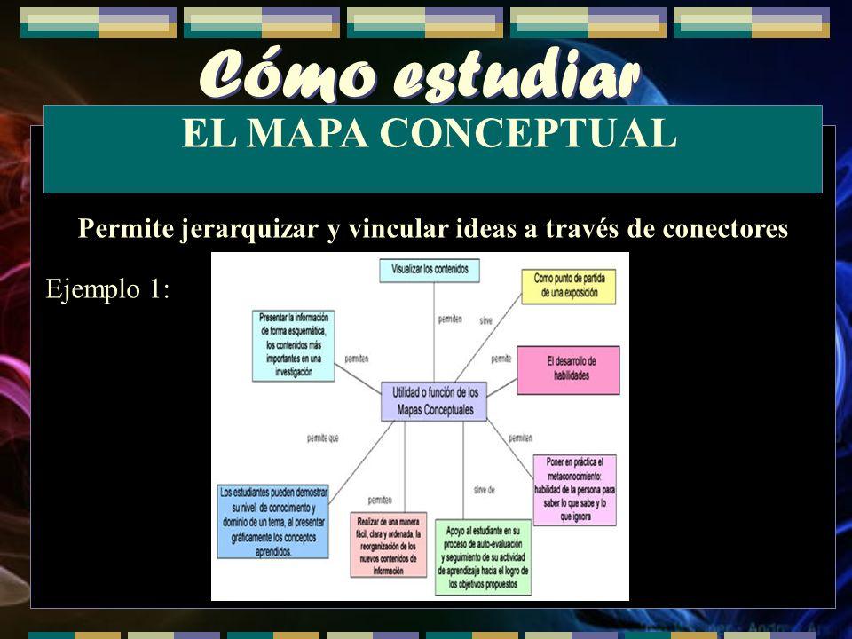 Permite jerarquizar y vincular ideas a través de conectores