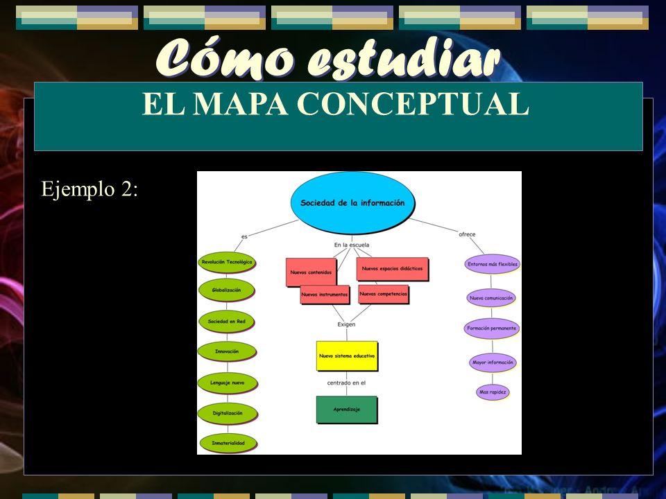 Cómo estudiar EL MAPA CONCEPTUAL Ejemplo 2: