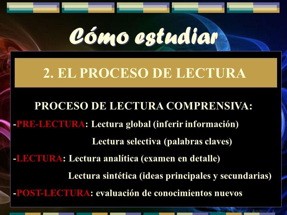 PROCESO DE LECTURA COMPRENSIVA: