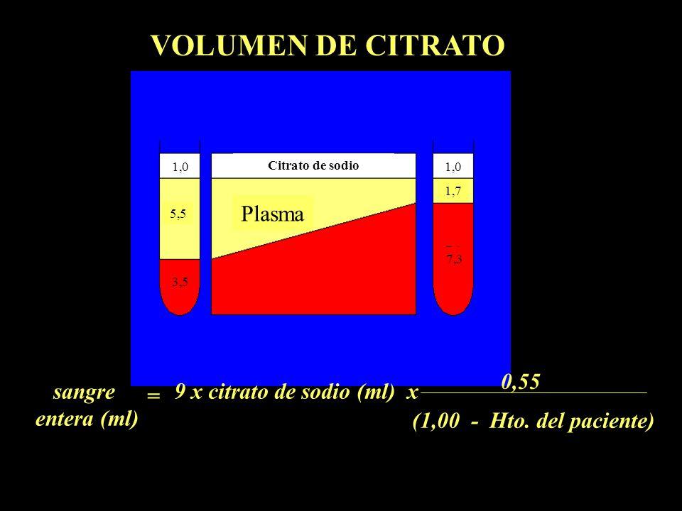VOLUMEN DE CITRATO Plasma sangre entera (ml)