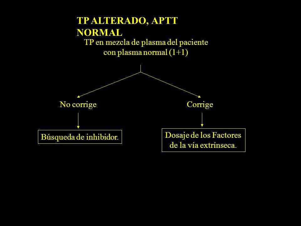 TP ALTERADO, APTT NORMAL