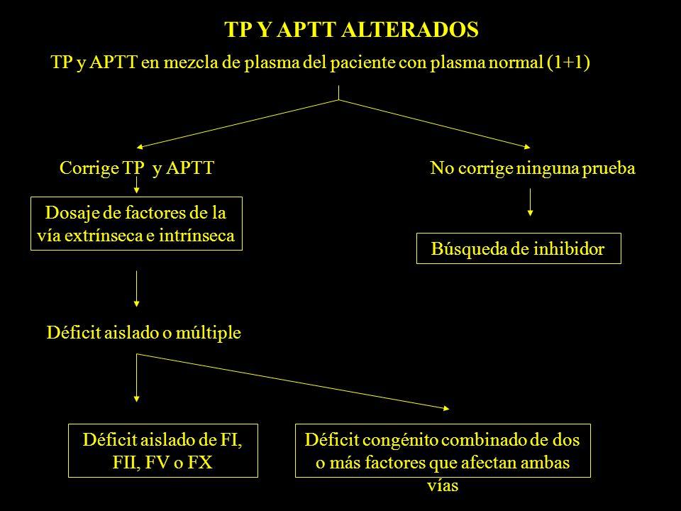 TP Y APTT ALTERADOSTP y APTT en mezcla de plasma del paciente con plasma normal (1+1) No corrige ninguna prueba.