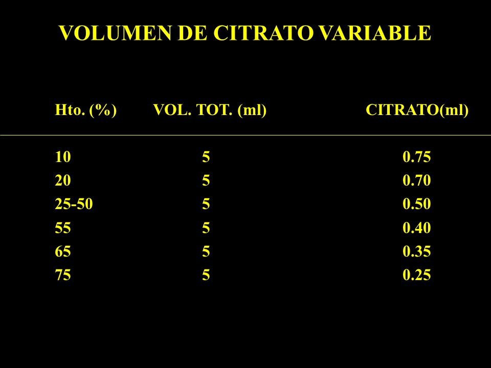 VOLUMEN DE CITRATO VARIABLE