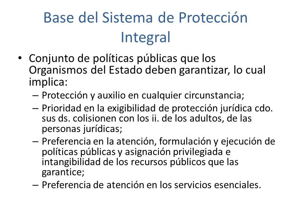Base del Sistema de Protección Integral