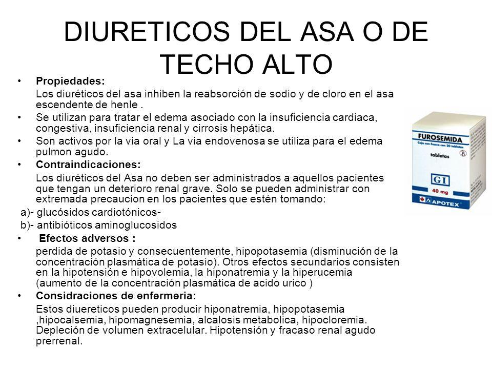 DIURETICOS DEL ASA O DE TECHO ALTO