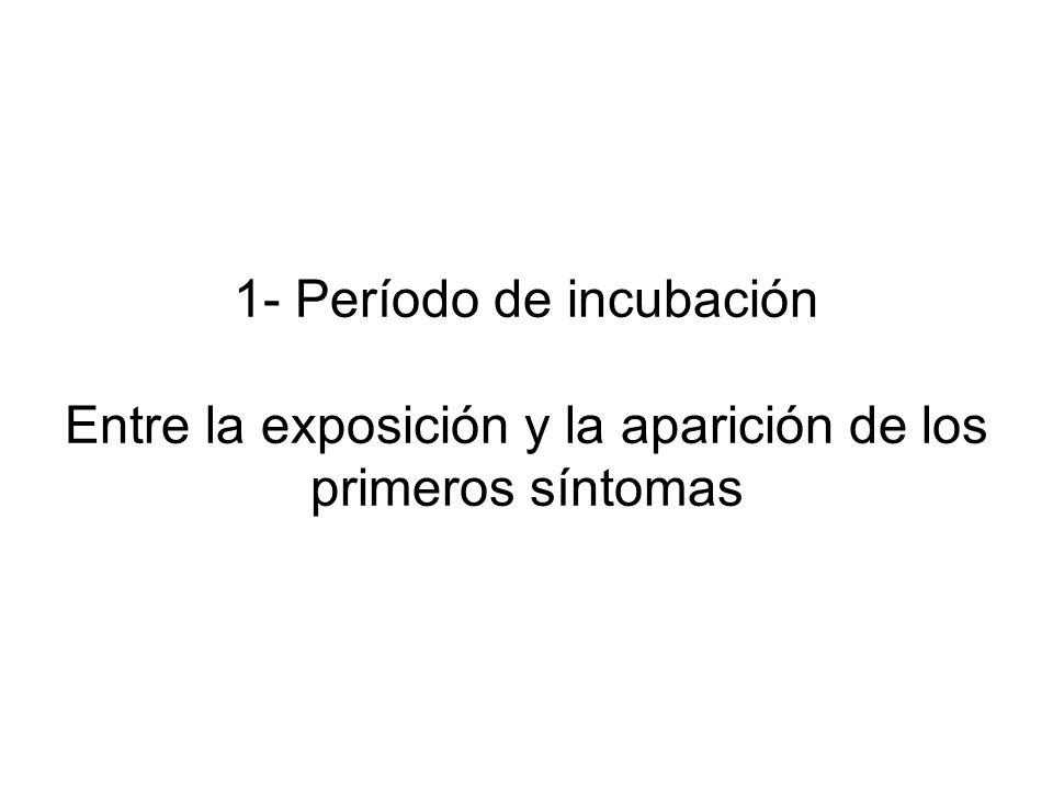 1- Período de incubación Entre la exposición y la aparición de los primeros síntomas