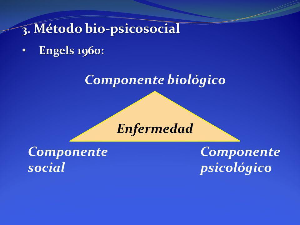 Componente psicológico