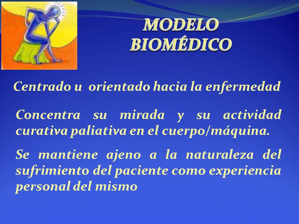 MODELO BIOMÉDICO Centrado u orientado hacia la enfermedad