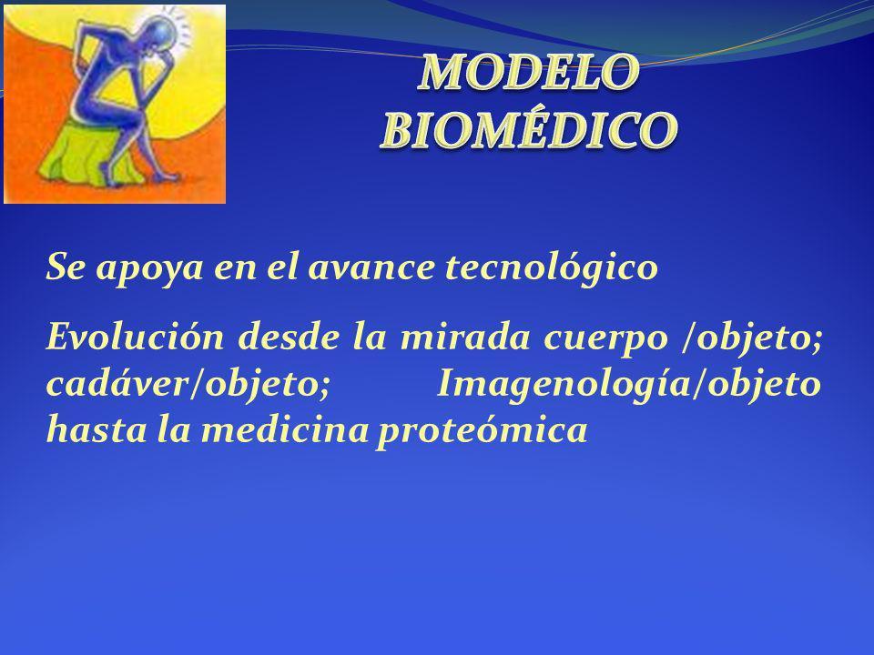 MODELO BIOMÉDICO Se apoya en el avance tecnológico