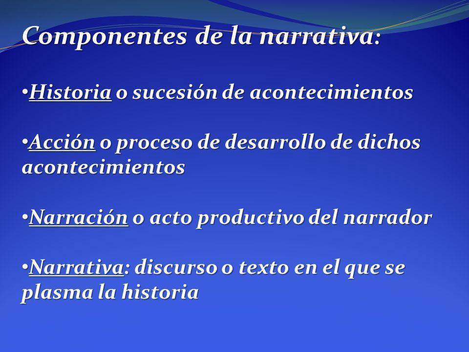 Componentes de la narrativa: