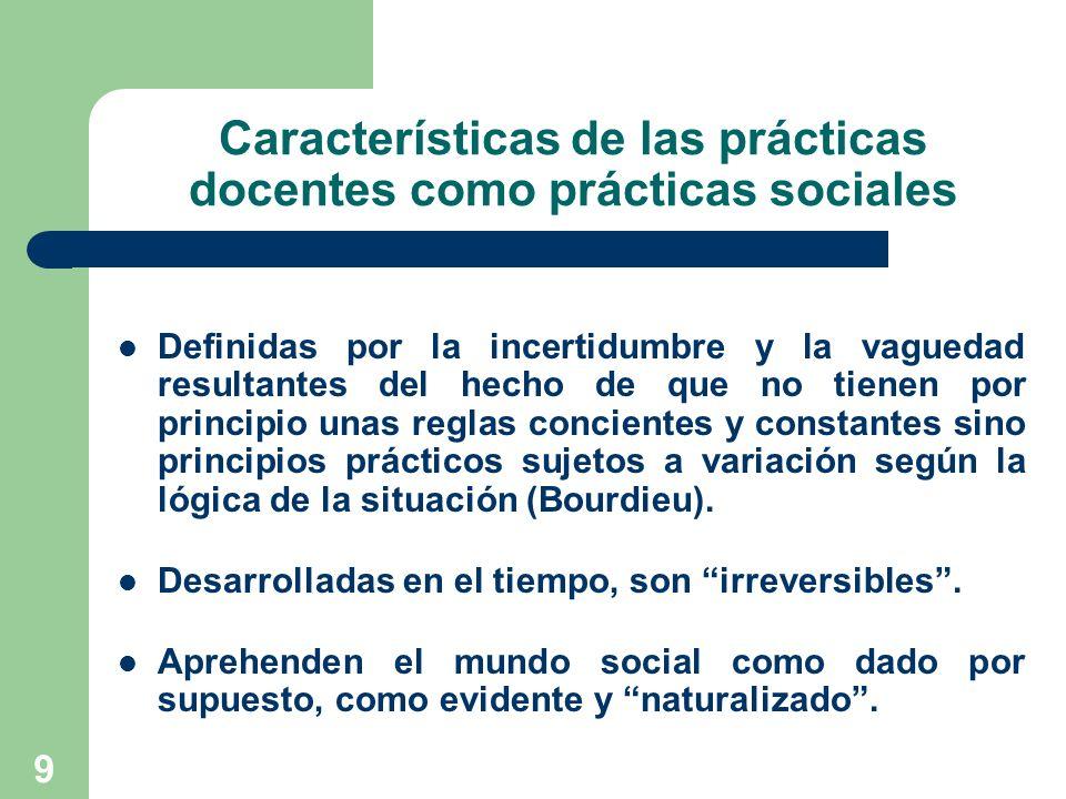 Características de las prácticas docentes como prácticas sociales