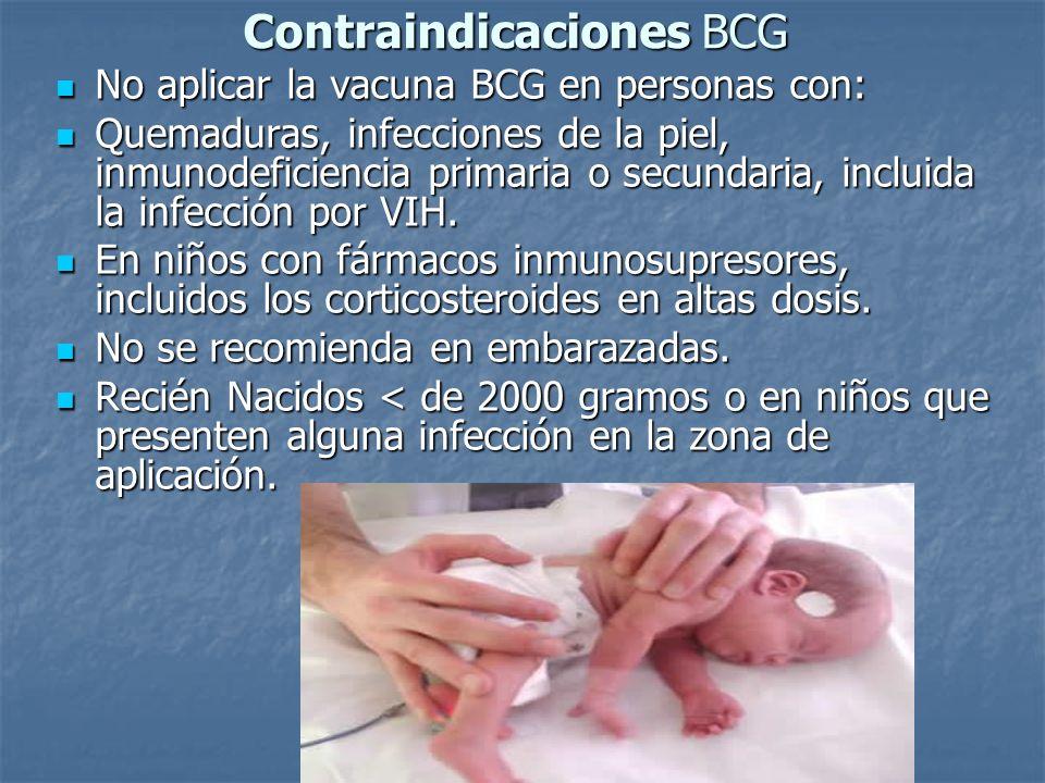 Contraindicaciones BCG
