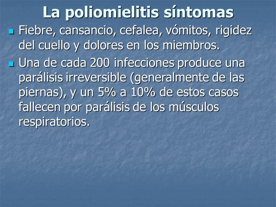 La poliomielitis síntomas