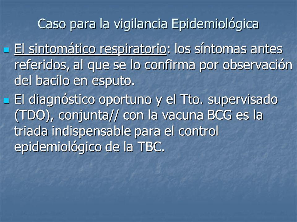 Caso para la vigilancia Epidemiológica