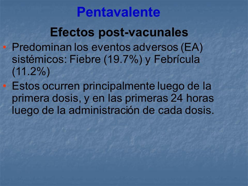 Pentavalente Efectos post - vacunales •