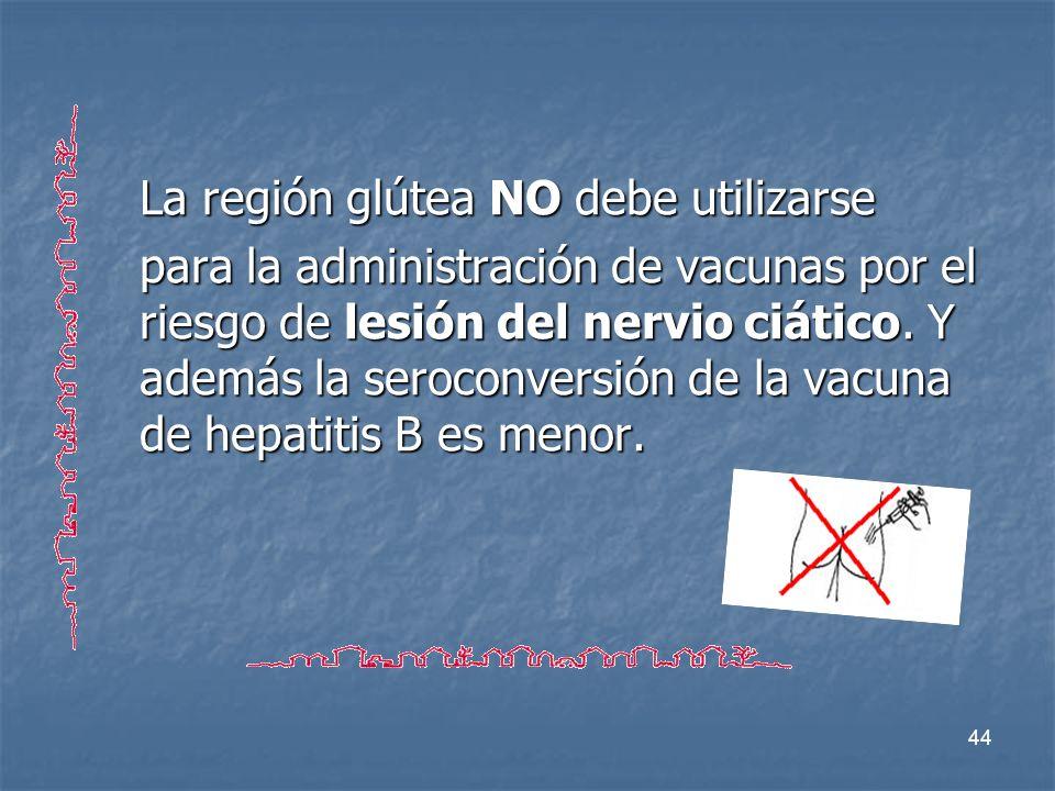La región glútea NO debe utilizarse