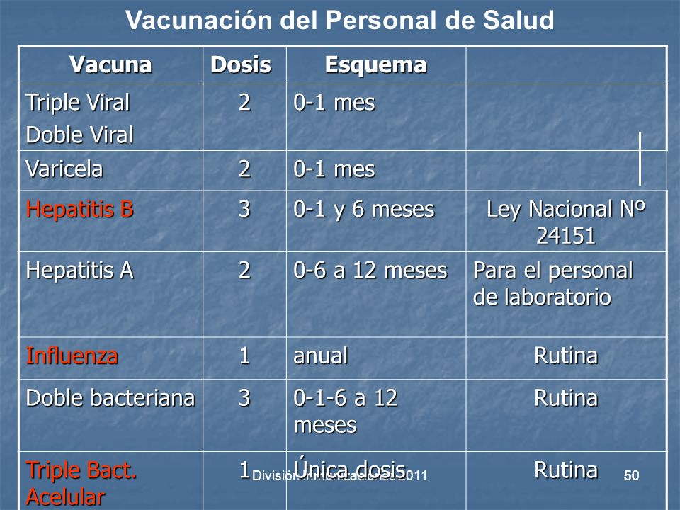 Vacunación del Personal de Salud