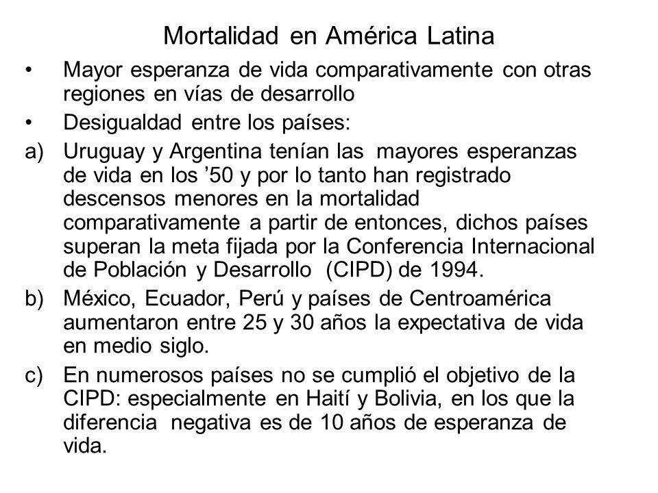Mortalidad en América Latina