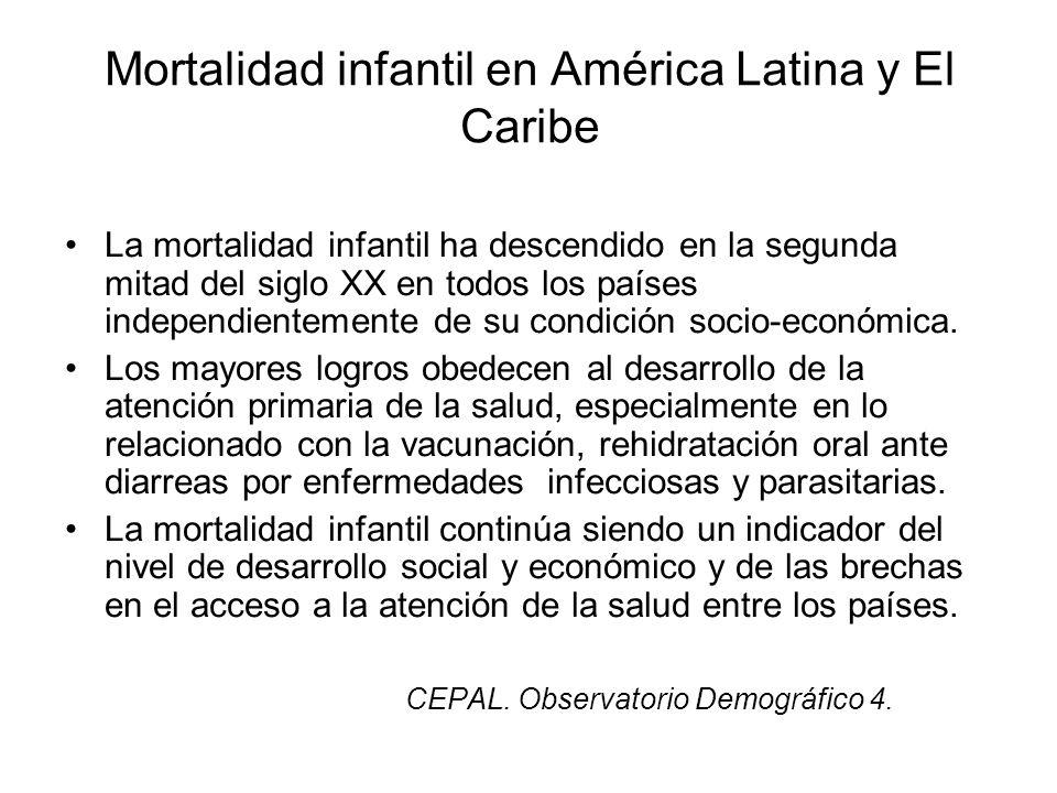 Mortalidad infantil en América Latina y El Caribe