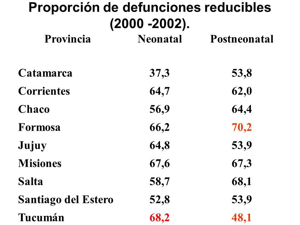 Proporción de defunciones reducibles (2000 -2002).