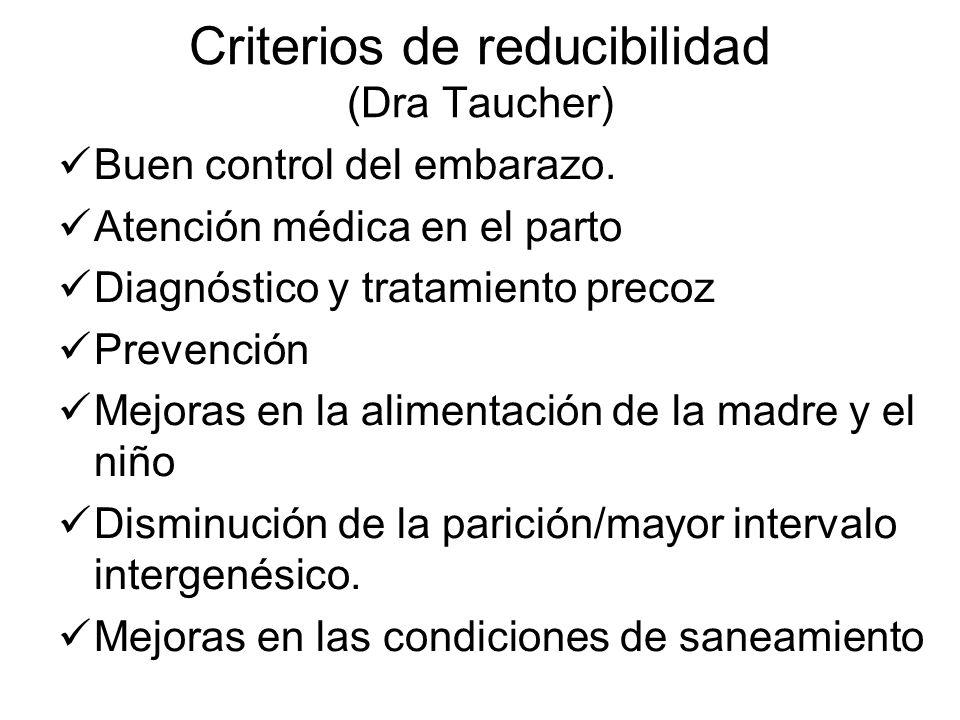Criterios de reducibilidad (Dra Taucher)