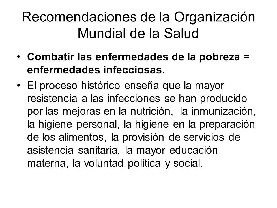 Recomendaciones de la Organización Mundial de la Salud