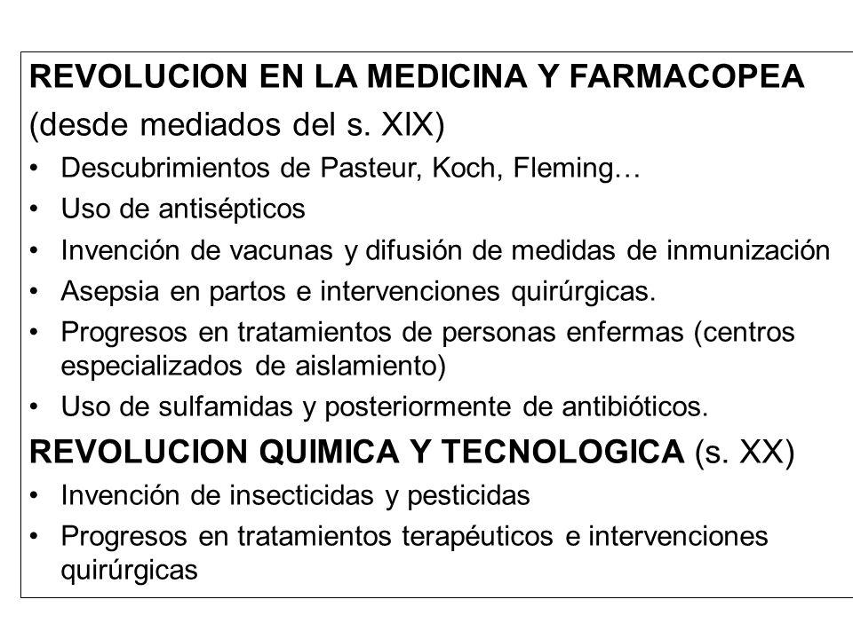 REVOLUCION EN LA MEDICINA Y FARMACOPEA (desde mediados del s. XIX)