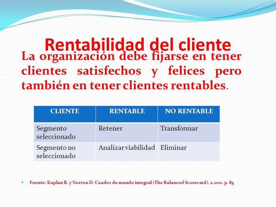 Rentabilidad del cliente