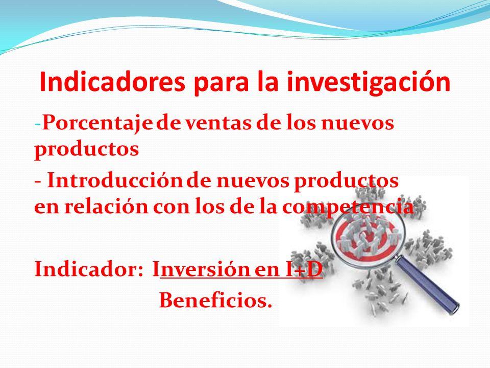 Indicadores para la investigación
