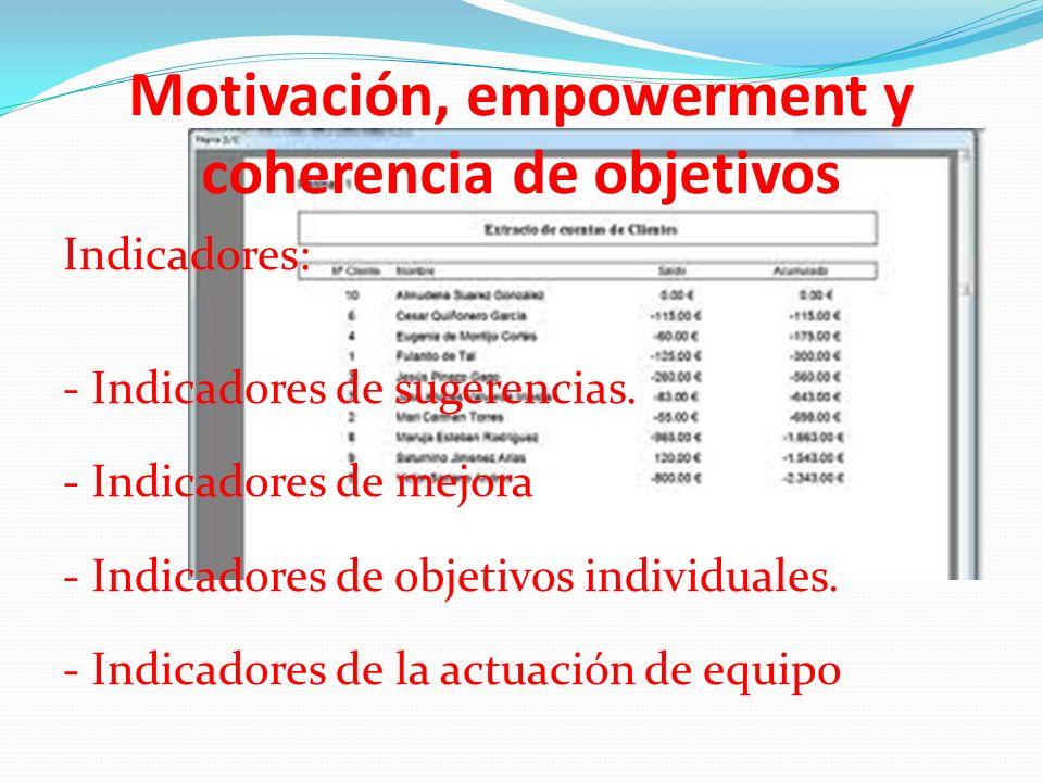 Motivación, empowerment y coherencia de objetivos