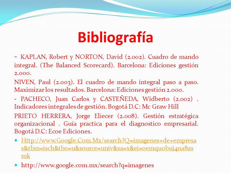 Bibliografía- KAPLAN, Robert y NORTON, David (2.002). Cuadro de mando integral. (The Balanced Scorecard). Barcelona: Ediciones gestión 2.000.